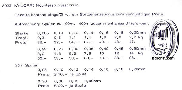 nylorfi Fritz Steurer Wien