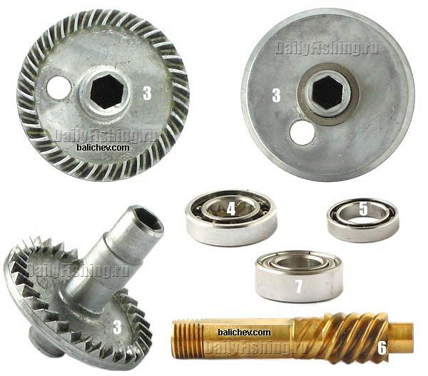 daiwa td-s 2253Mi gears
