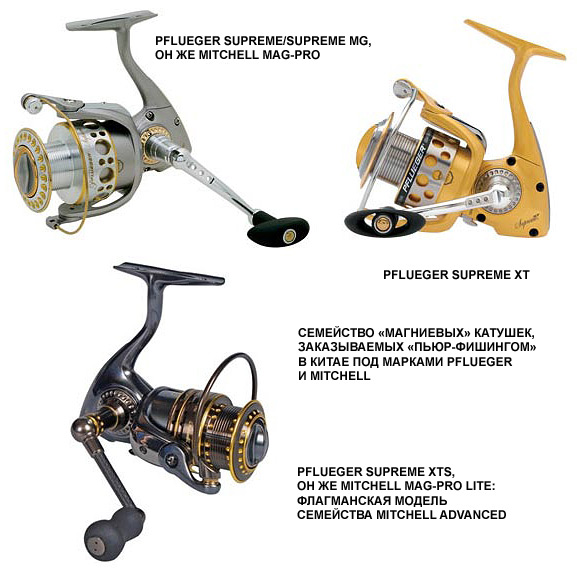 Pure Fishing Mg reels