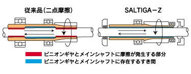 daiwa linear shaft
