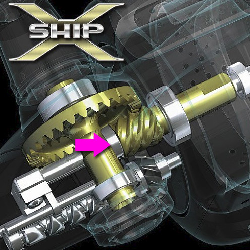 shimano x-ship explained