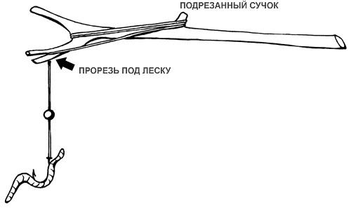 удочка-рогулька