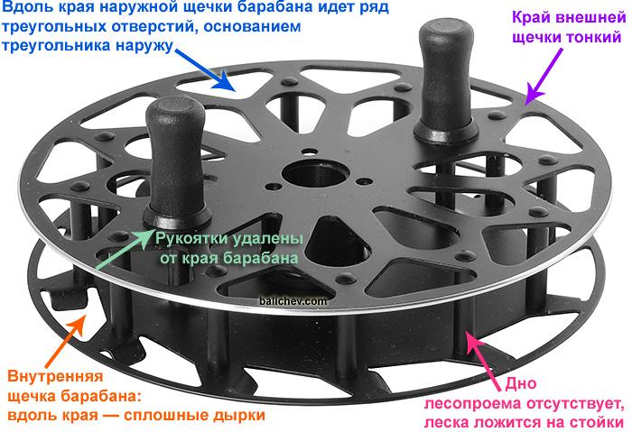распределение массы в барабане катушки