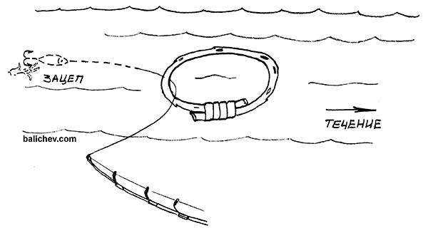 отцеп плывущее кольцо