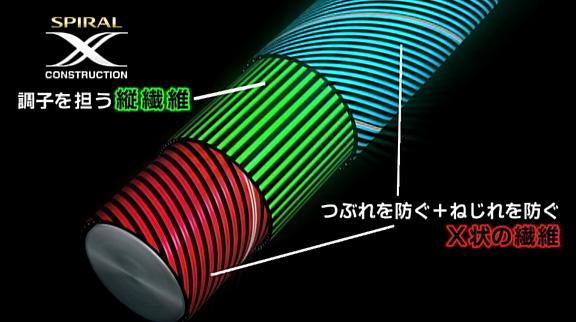 Shimano Spiral X Construction