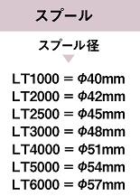 daiwa lt размеры