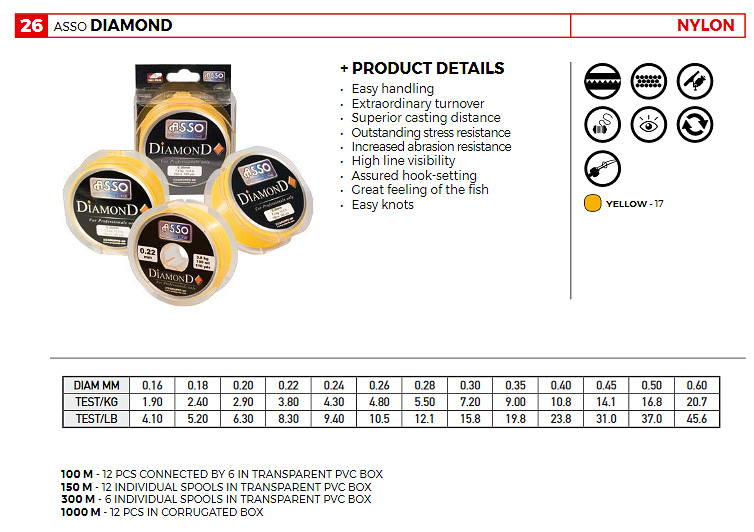 asso diamond gruppo dp catalog