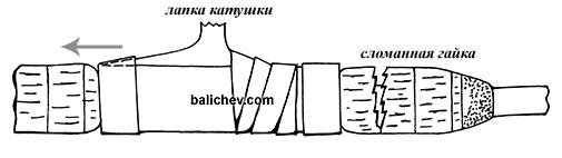 поломка катушкодержателя