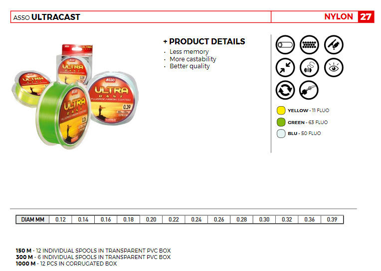 asso ultracast catalog