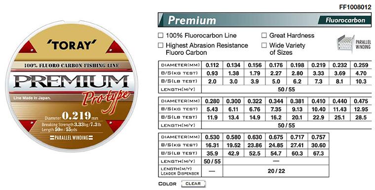 toray premium fluorocarbon pro type