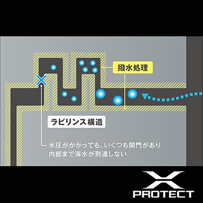 shimano x-protect защита от воды