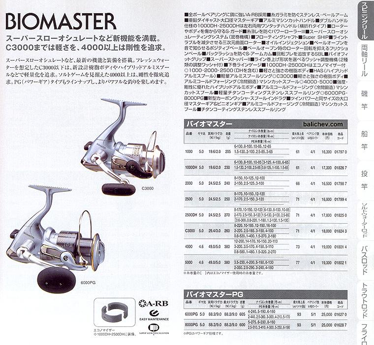 shimano 02 biomaster catalogue