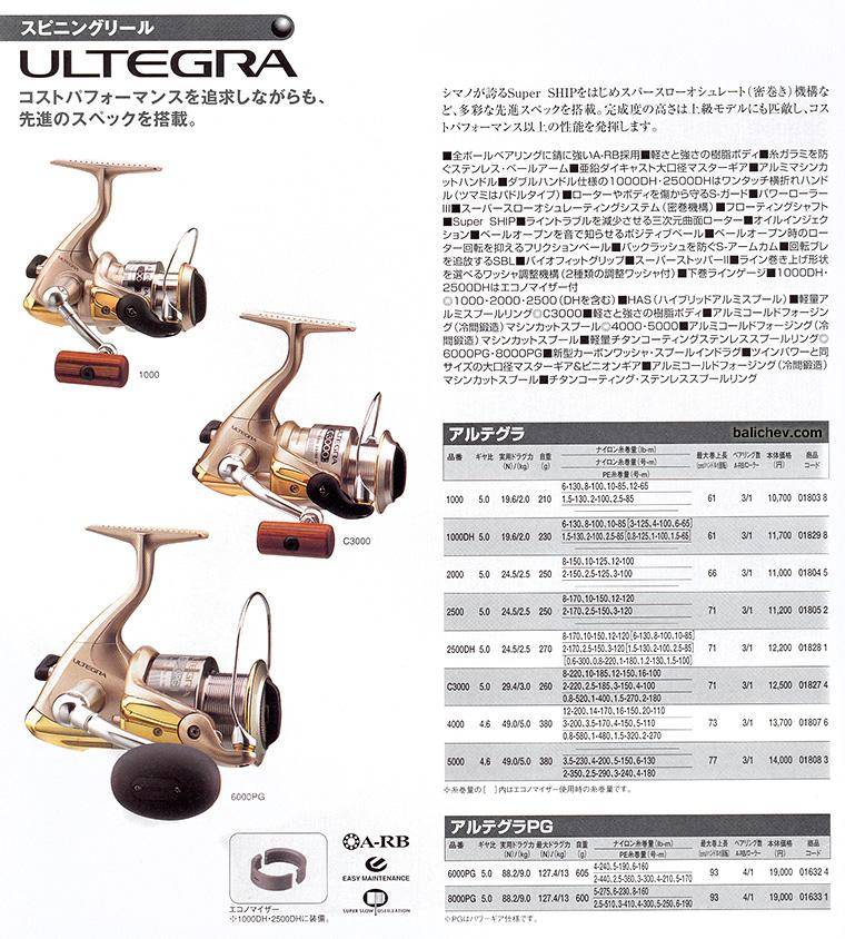 shimano 02 ultegra catalogue