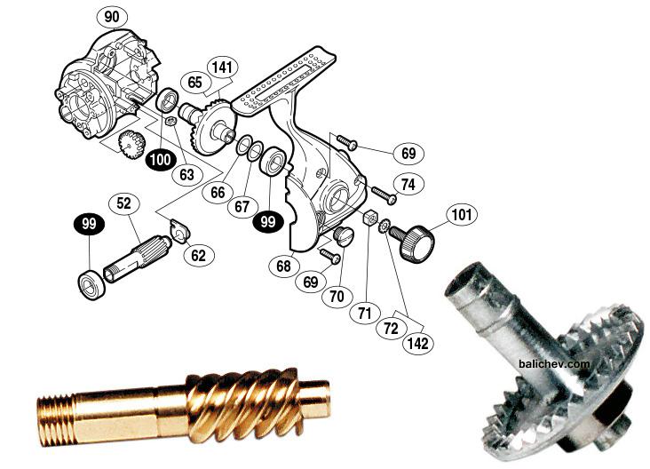 shimano 02 biomaster 2500 gears