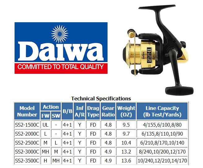 daiwa ss ii технические характеристики specifications