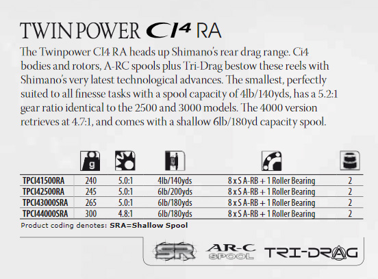 Shimano Twin Power CI4 RA характеристики