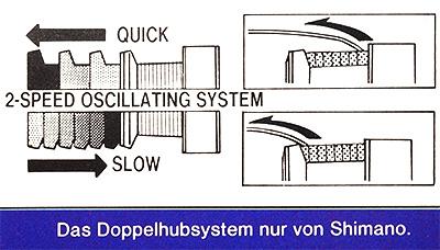 shimano 2-speed oscillating system