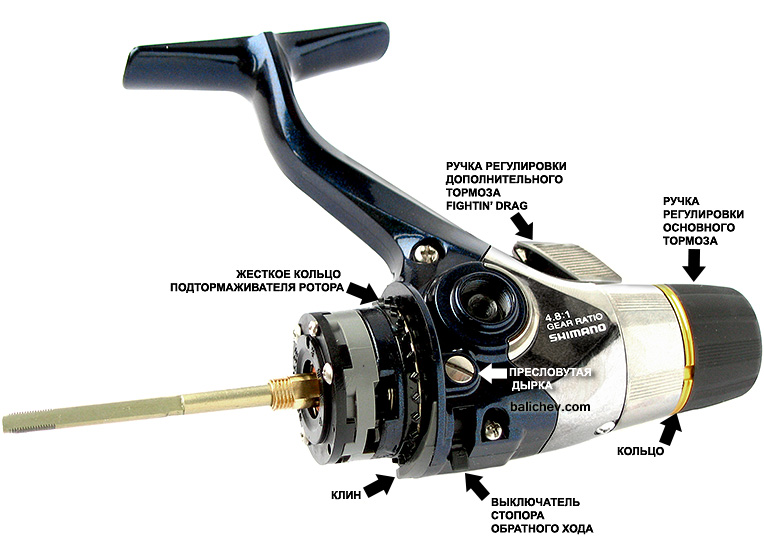 Shimano Twin Power CI4 4000SRA механизмы